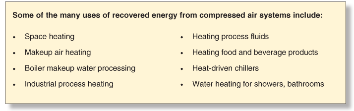 Some-Uses-for-Recovered-Energy