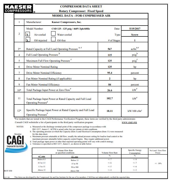 Sample CAGI datasheet for Kaeser's CSD 125 air compressor